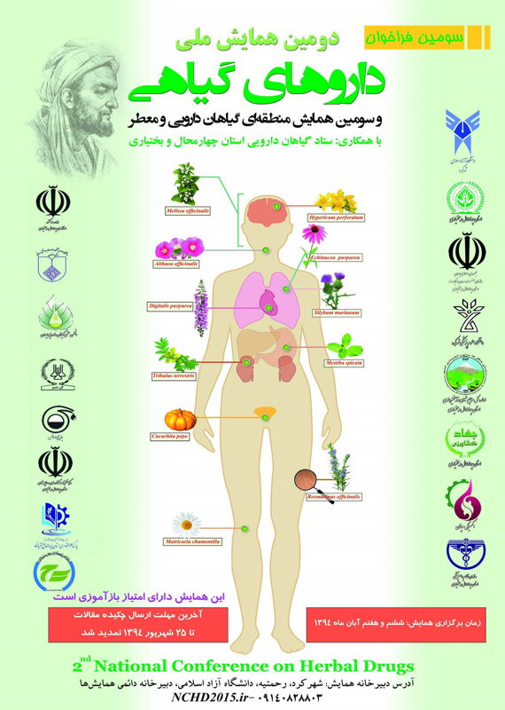 کنگره پزشکی و سلامت  آبان 1394 ,کنگره ملی ایران شهر کرد